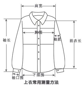 测量方法-衬衫-2.jpg