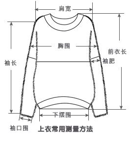 测量方法-长袖毛衫.jpg