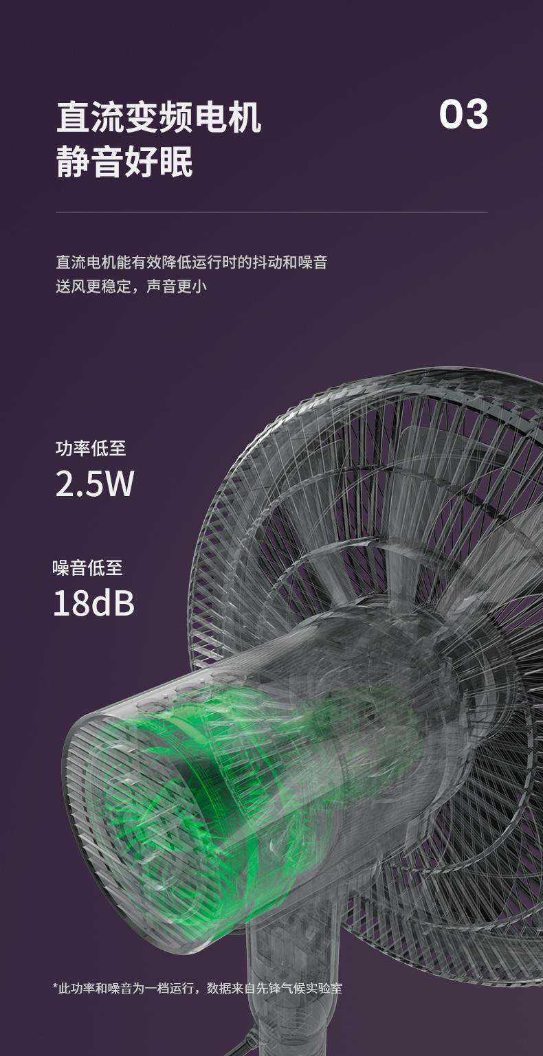 先锋 DXH-S6 18叶蝉翼扇叶 直流变频落地循环扇电风扇 图15