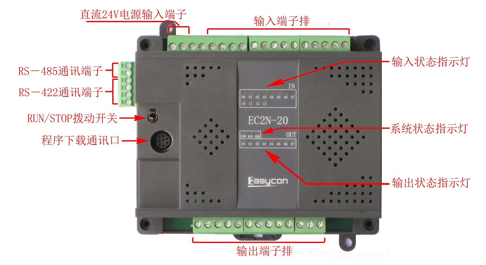 электронные детали Внутренний PLC с пластиковым корпусом fx2n-20м ПЛК внутренний пластиковый корпус PLC и легким контролем короля