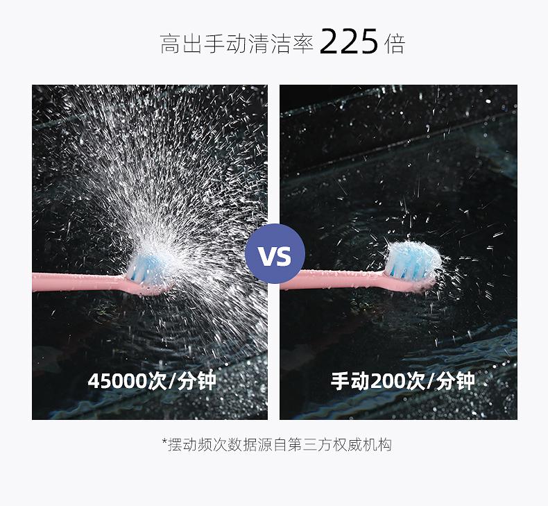 联想 充电式磁悬浮声波电动牙刷含杜邦刷头5个 图9