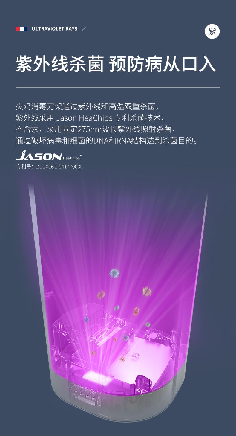 老板旗下高端品牌 火鸡 静音升级款 紫外线烘干消毒刀筷架 筷子不发霉 图5