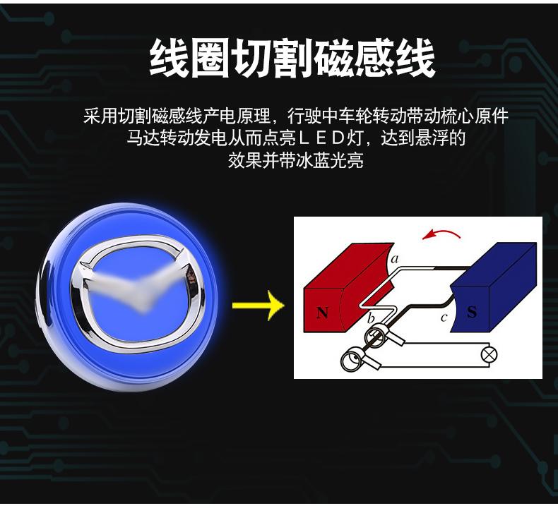 Logo LEd vành xe Mazda CX-8 2019 - ảnh 7