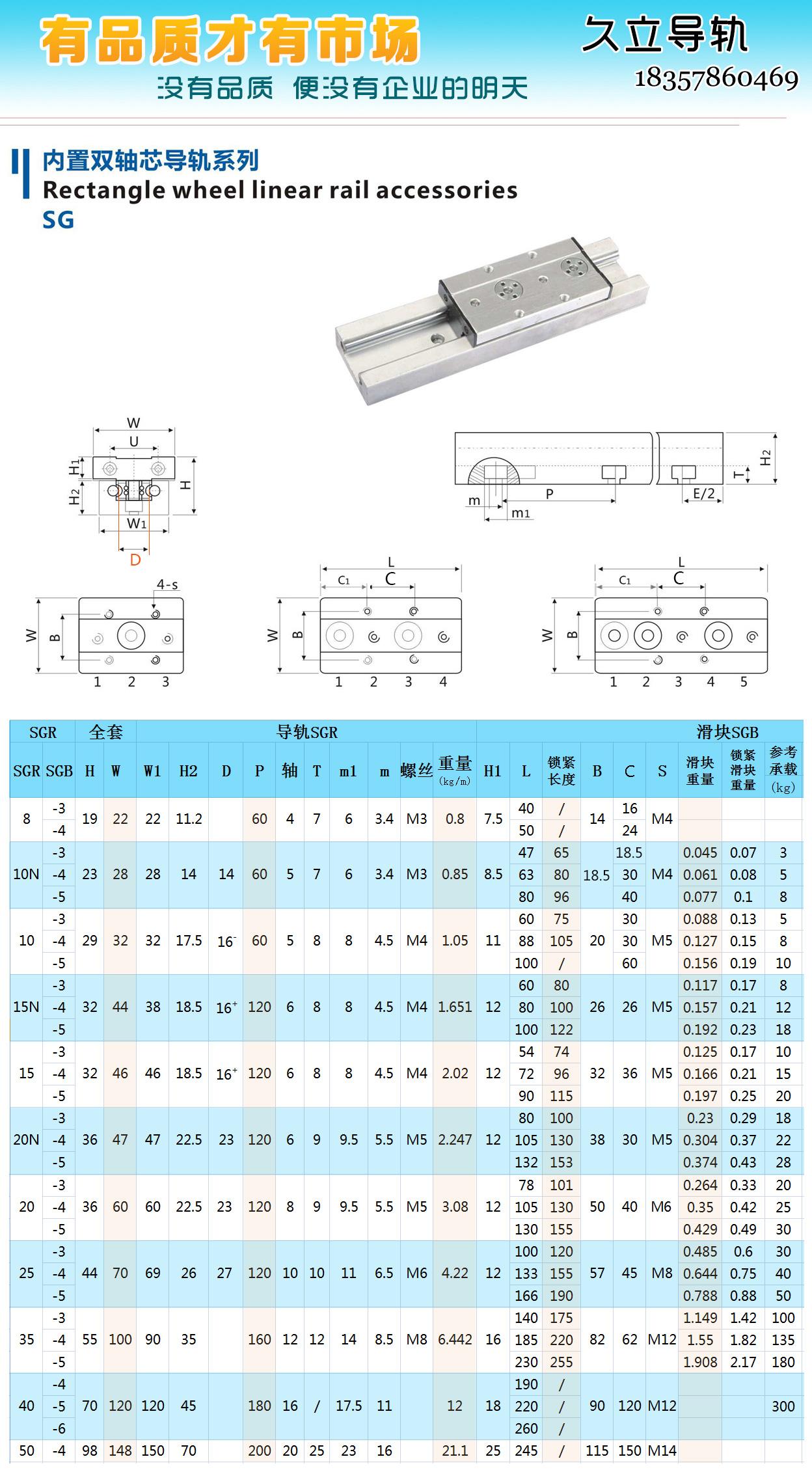 锁紧内置双轴心直线导轨SGR10 15N 20 25 35滑块光轴滑轨摄影器材 (图12)