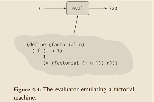 evaluator_machine