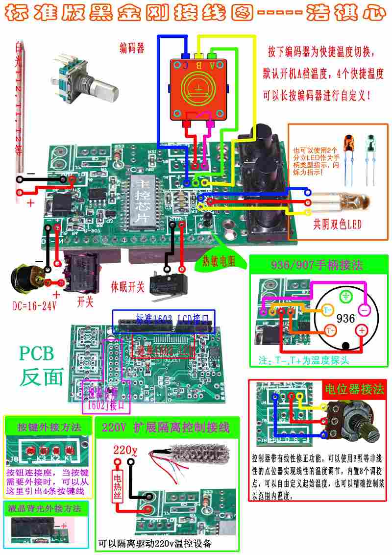 com forum bull view topic chinese ering the diagram