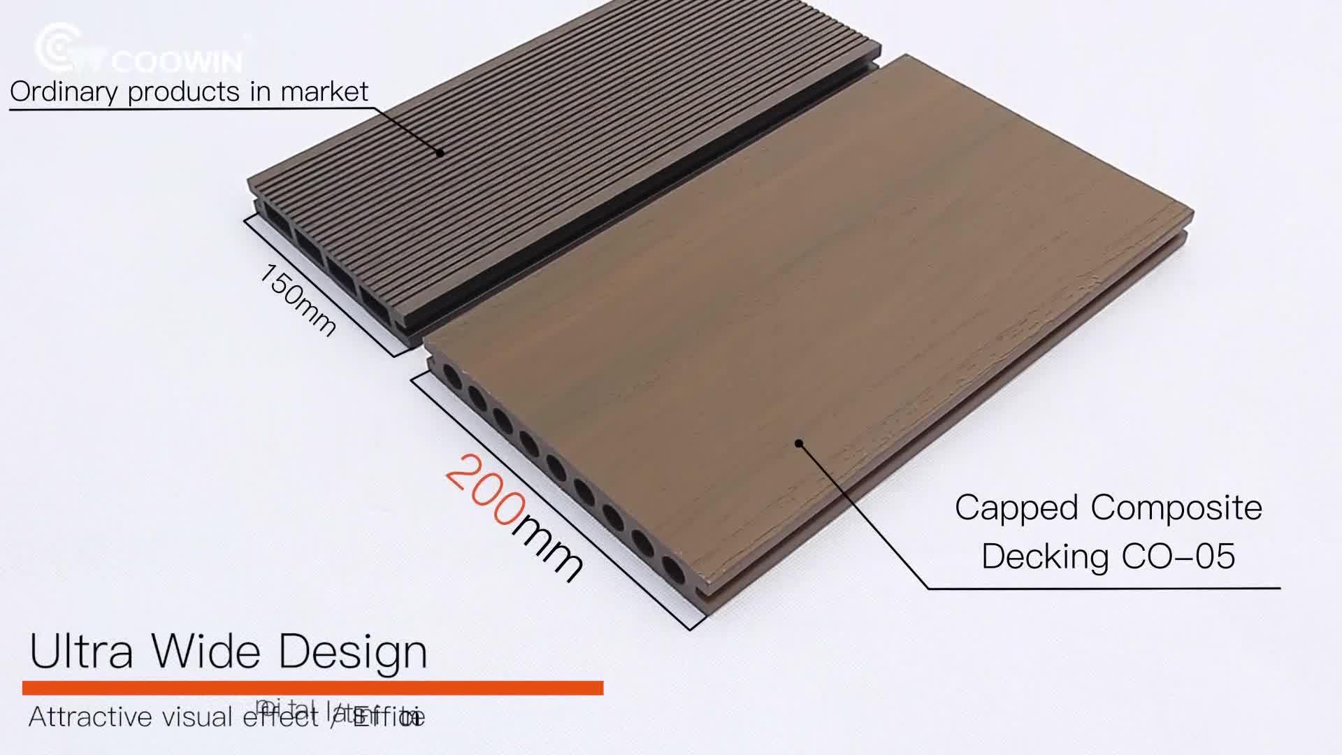 Co-Extrusion Wood Plastic Composite Wpc Decking Flooring