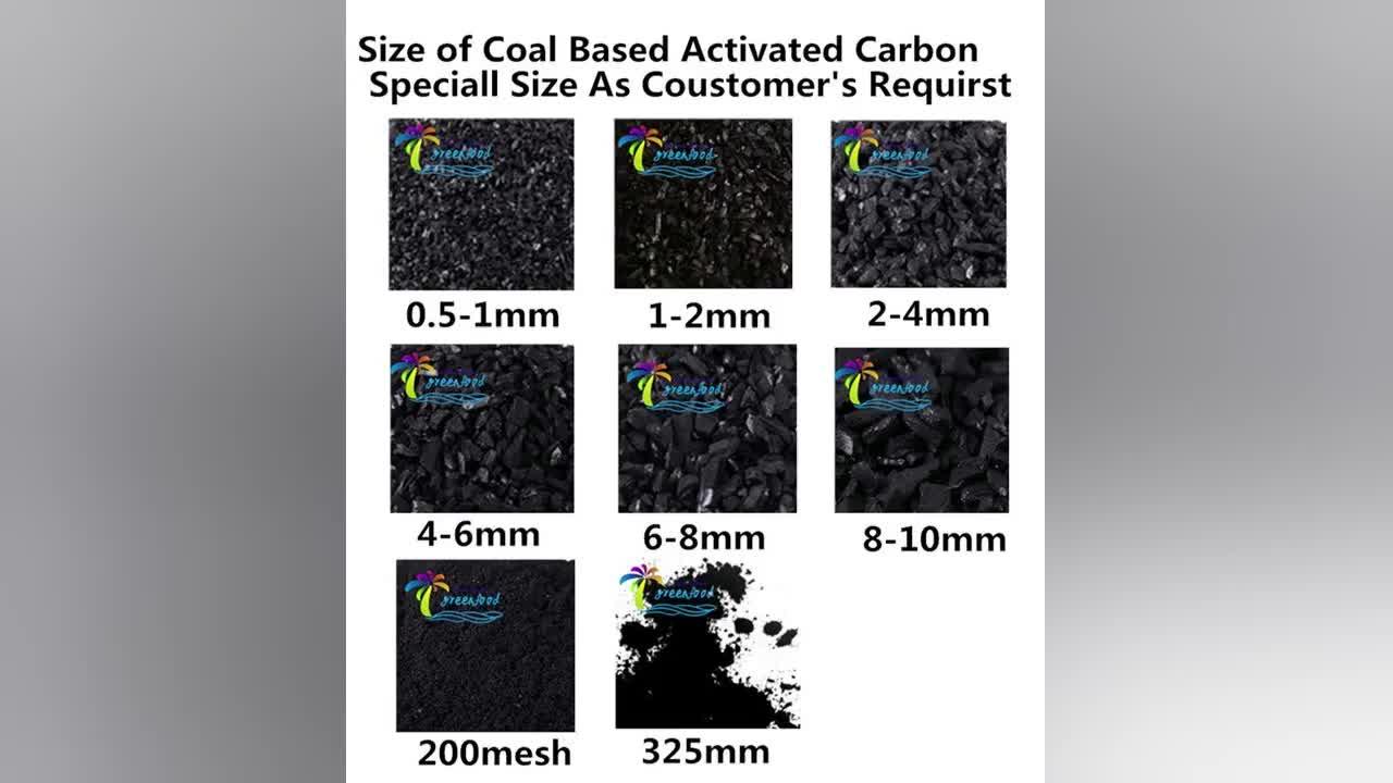 Китай Золото Поставщик Якоби активированный уголь/промышленный и Hvac угольный фильтр