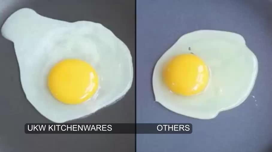 UKW Kitchenwares Ronde Aluminium Rvs Non Stick Koekenpan