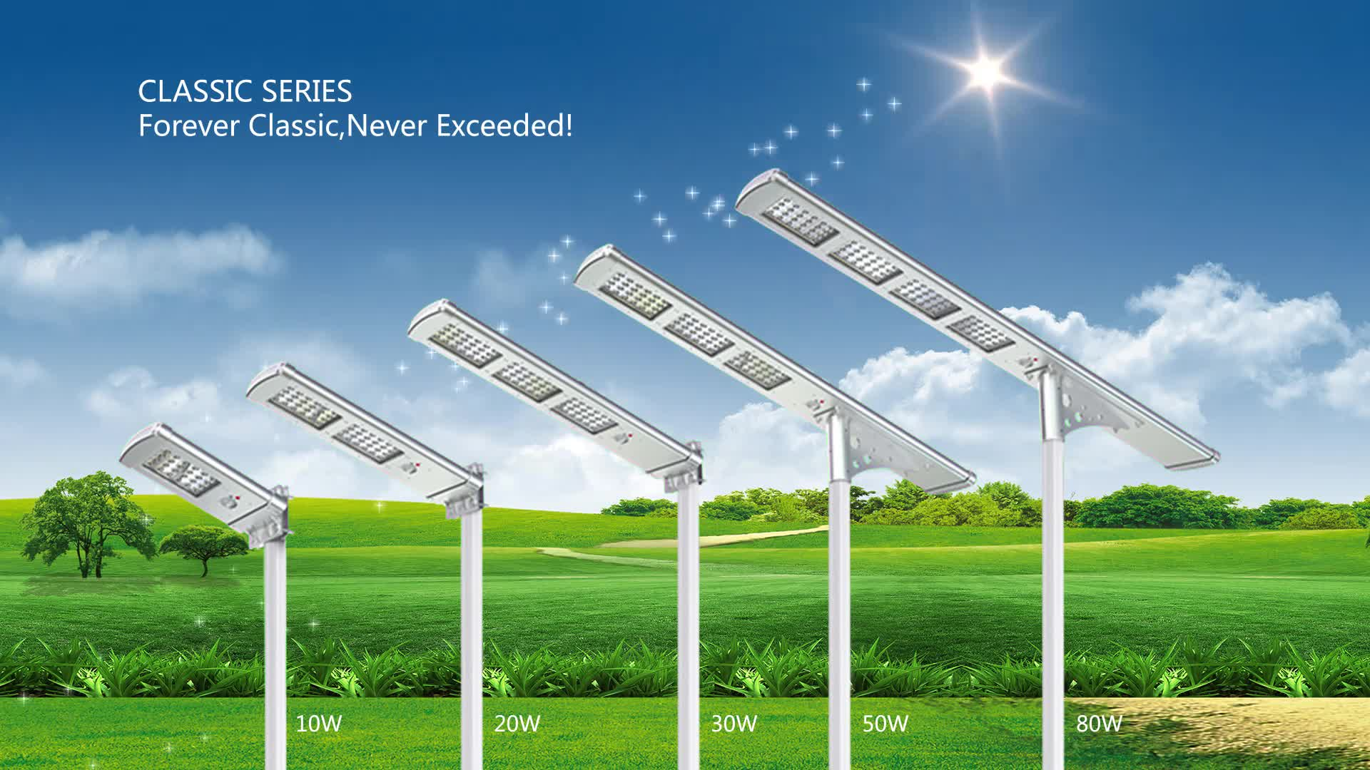 Led Energy Saving Solar Street Light With Motion Sensor