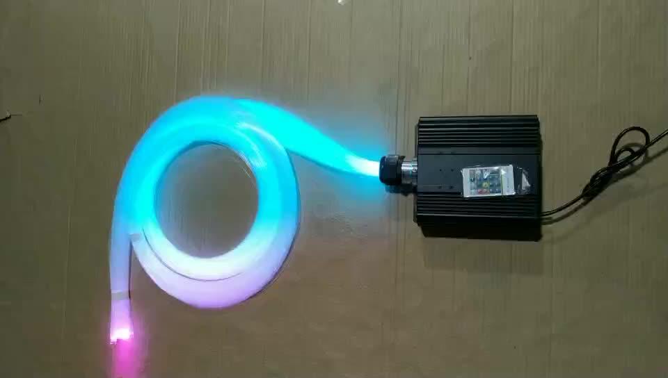 0,5 mm / 0,75 mm / 1 mm / 1,5 mm Endlicht-Lichtwellenleiter für Beleuchtungsartikel