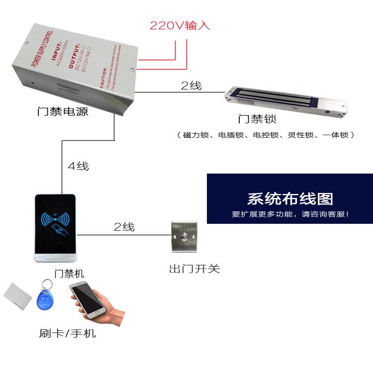 IC/ID卡门禁机,双频门禁机,(图6)
