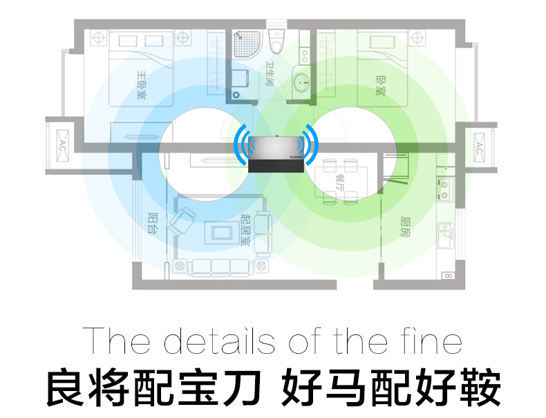 蜂易达手机信号放大器移动联通增强接收FX防雷防雨版套餐3g4g特价 -图片