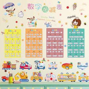 儿童房墙面装饰卡通汽车贴纸卧室衣柜墙壁墙贴早教数字加减表自粘