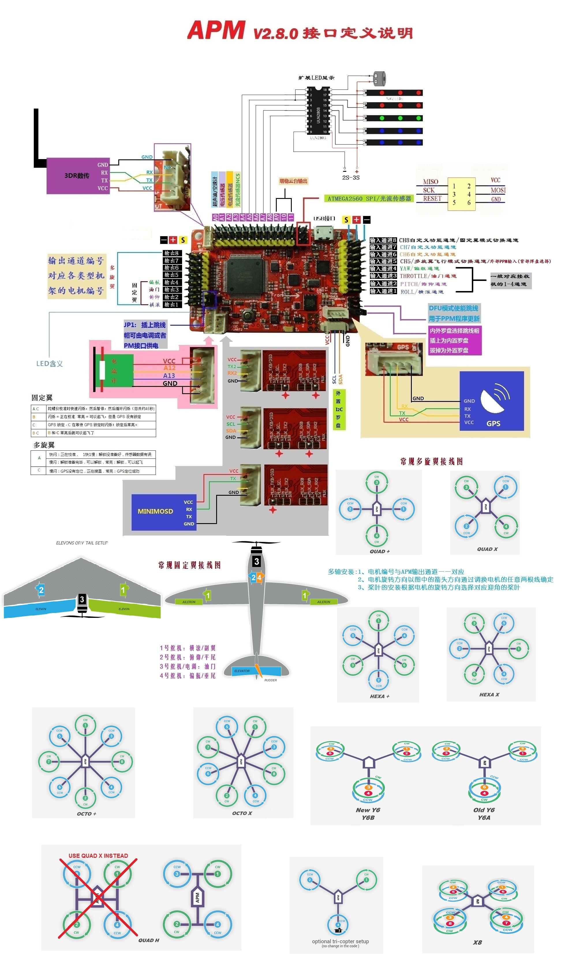 apm2 8 flight controller crius neo 7m gps module bracket. Black Bedroom Furniture Sets. Home Design Ideas