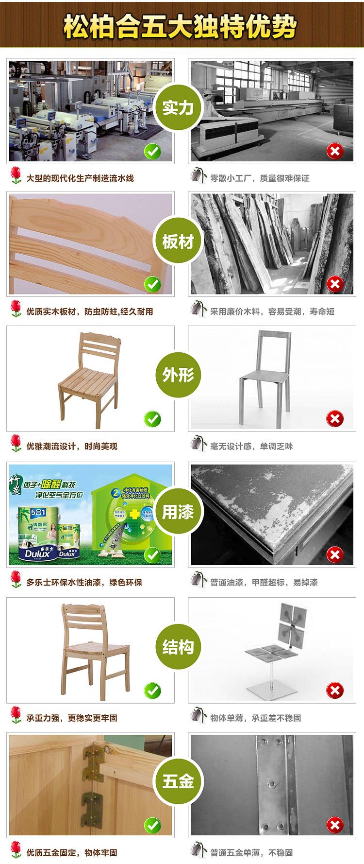 格拉斯餐椅PK图.jpg