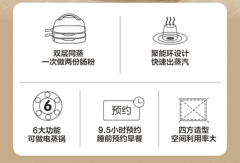 小熊肠粉机家用小型迷你早餐机多功能电蒸锅广东肠粉蒸机抽屉式详细照片