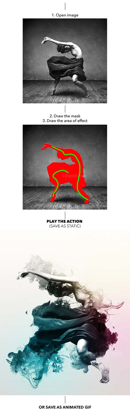 Gif Animated Ephemera Photoshop Action1.jpg
