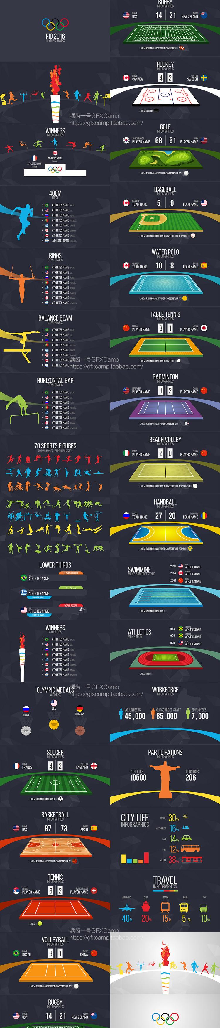 AE模板-体育奥运会人物运动剪影赛事比分MG动画