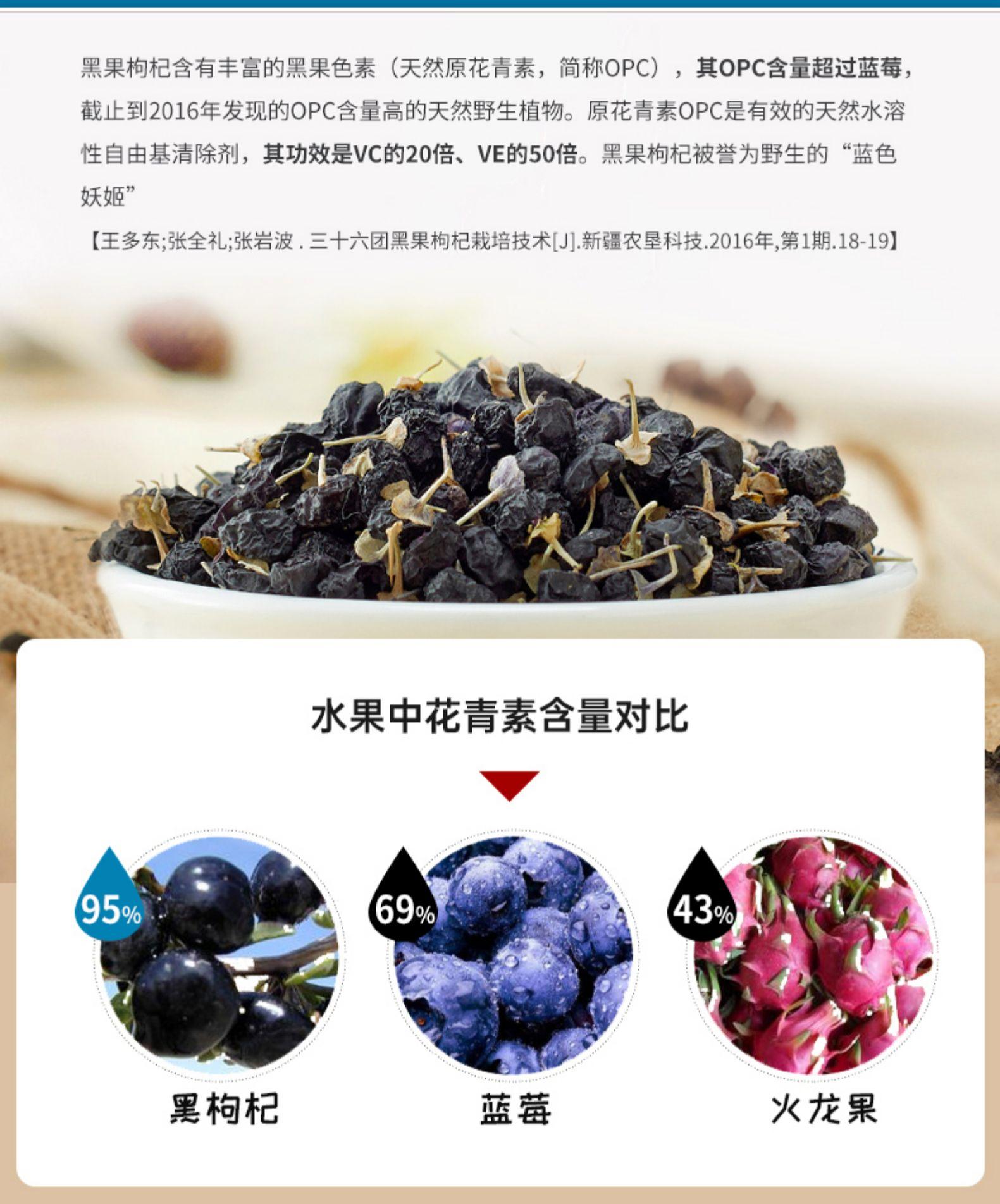 仁和 蓝莓叶黄素护眼片60片 图7