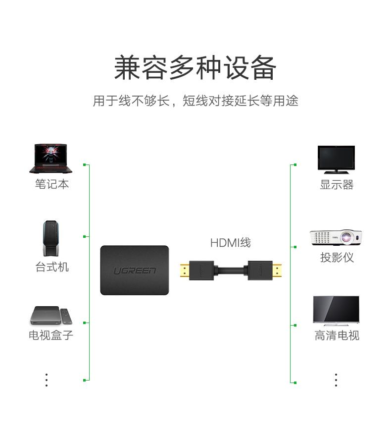 【獨家新品】綠聯hdmi母對母信號對接延長器4K高清轉接頭2.0加延長線直通頭連接投
