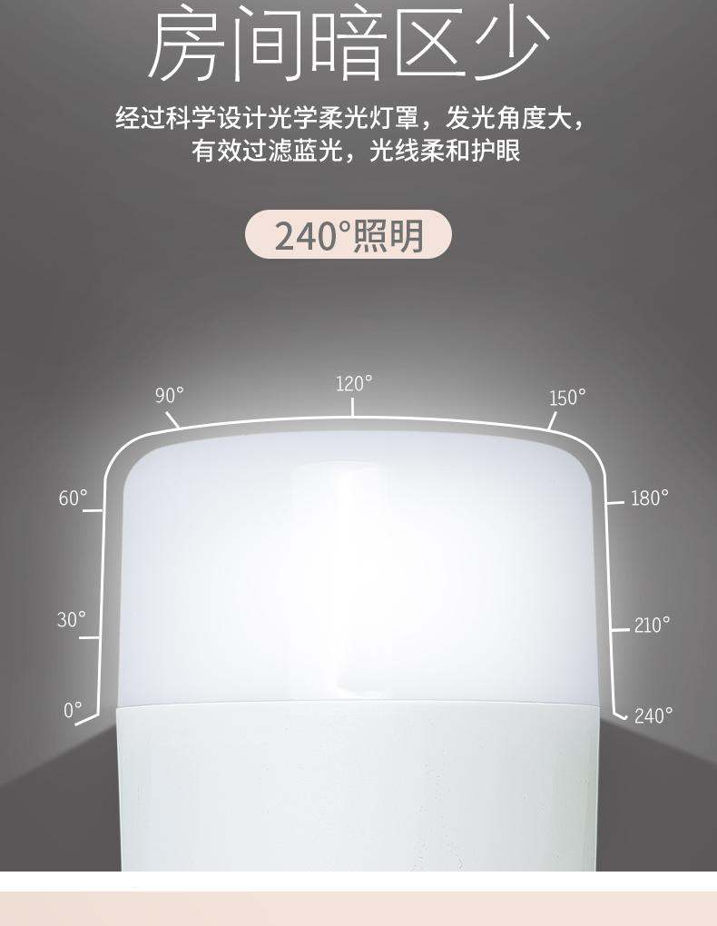 诺娜小夜灯节能灯泡超亮插头插座灯带开关照明壁灯卧室床头灯详细照片