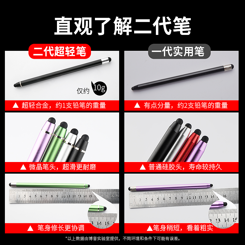 Do Not Shoot This Item, Please See This Picture For The Difference Between The Two Versions. ◆ Send More Pens In The Second Generation.