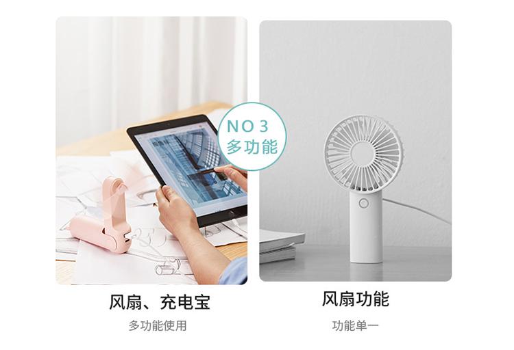 韓索依的賣場~Maintain Zeal馬卡小風扇便攜式充電風扇手持迷你usb充電寶二合一