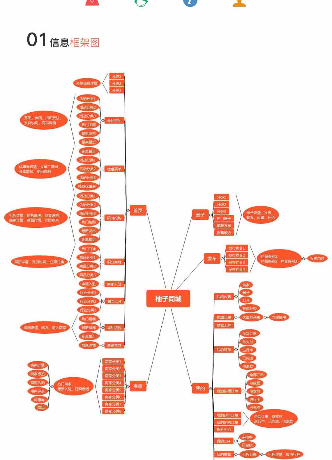 微擎柚子智慧同城小程序V1.1.8商用无限版 前端+后端-米酷主题
