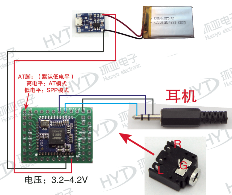bluetooth stereo audio module serial at commands to modify the based rda5851s simple bluetooth headset lithium battery power supply wiring diagram