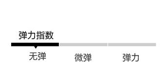 彈力指數03.jpg