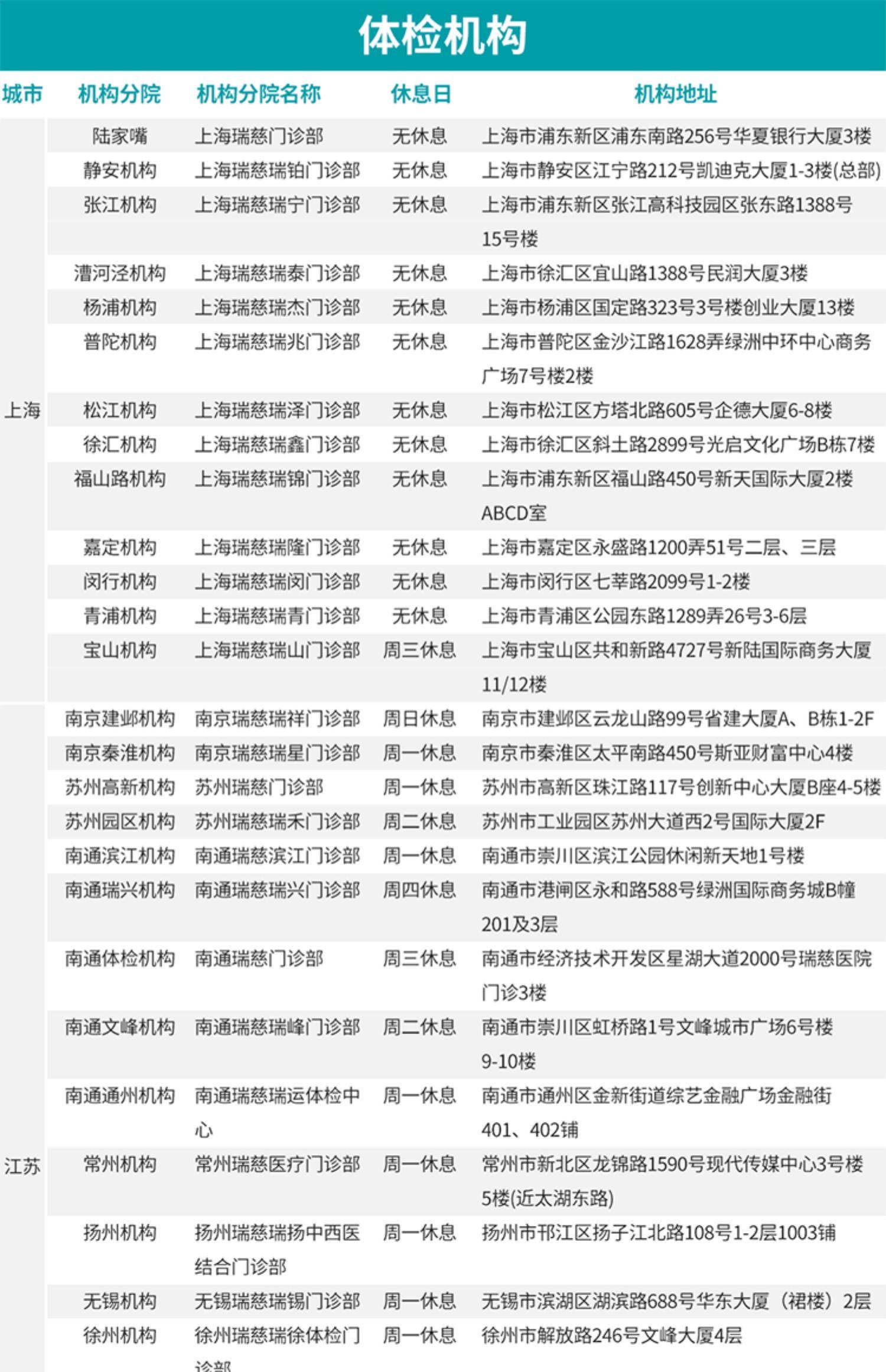 瑞慈体检卡 女性粉红金牌套餐 体检女士妇科报告单上海北京广州商品详情图