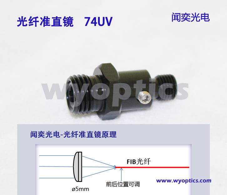 光纖準直鏡 石英光纖聚焦鏡 SMA905透鏡 準直器 耦合鏡頭 74-UV