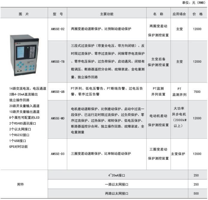 变配电站无人值守  线路保护测控装置   安科瑞AM5SE-F  进线/馈线微机电动机保护装置  三段式过流保护示例图21