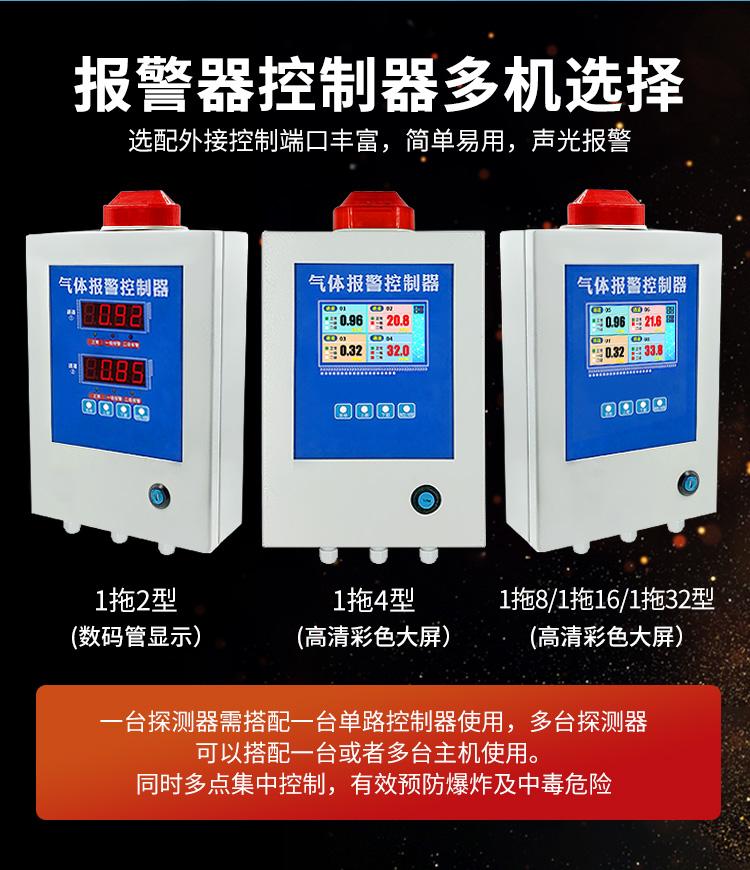 固定式氨气气体报警器