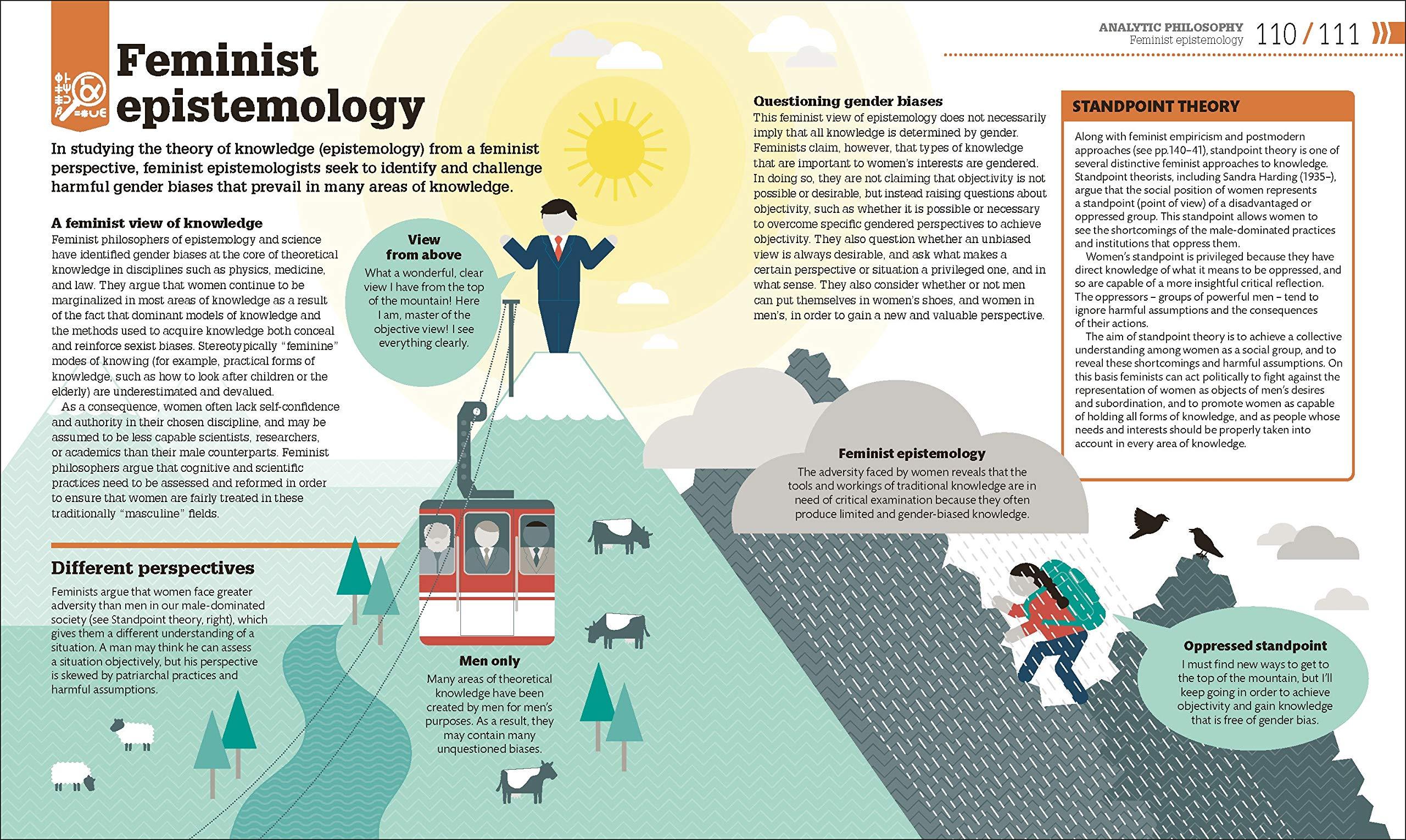 [文閲原版]DK How Philosophy Works: The concepts visually explain