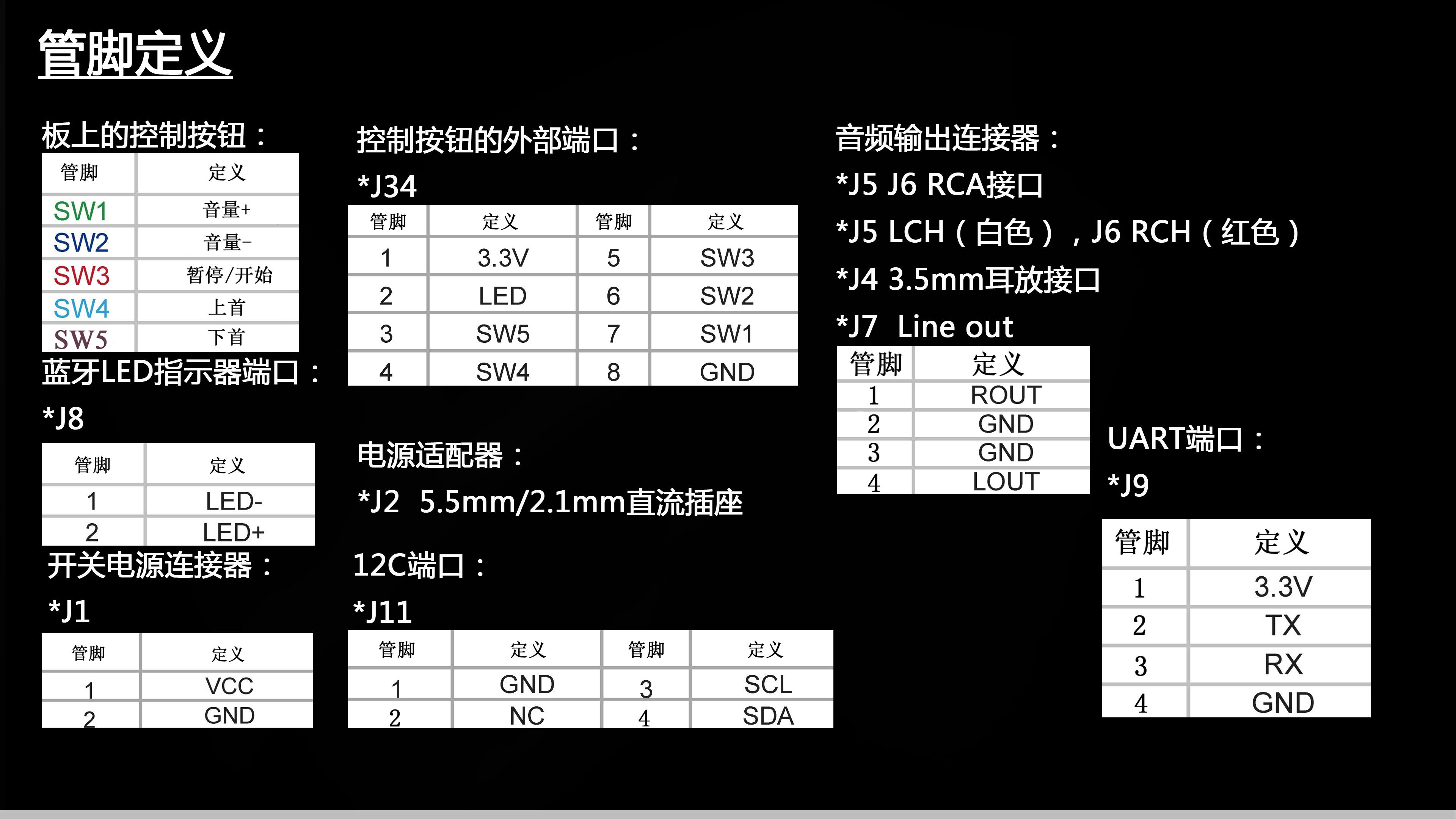 NEW Genie GS1930 2032 Wire Harness Genie 96013 96013GT