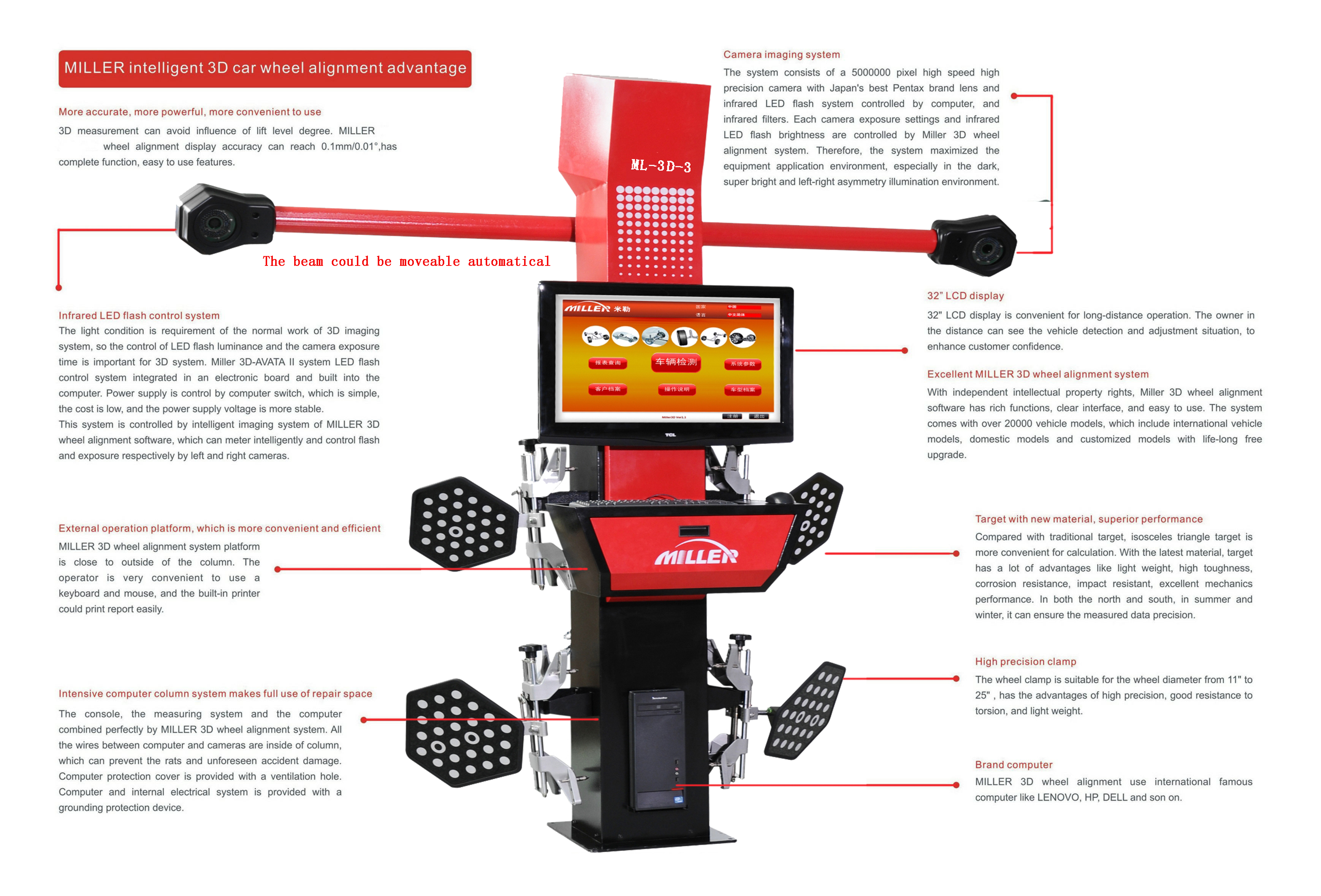 3d or 5d wheel alignment price deposit dedicated channel non-contact