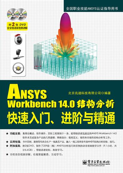 ansys icepak 12 – available in siwave 40 and ansys icepak 120 – applicable for package and pcb thermal distribution integration of tools.