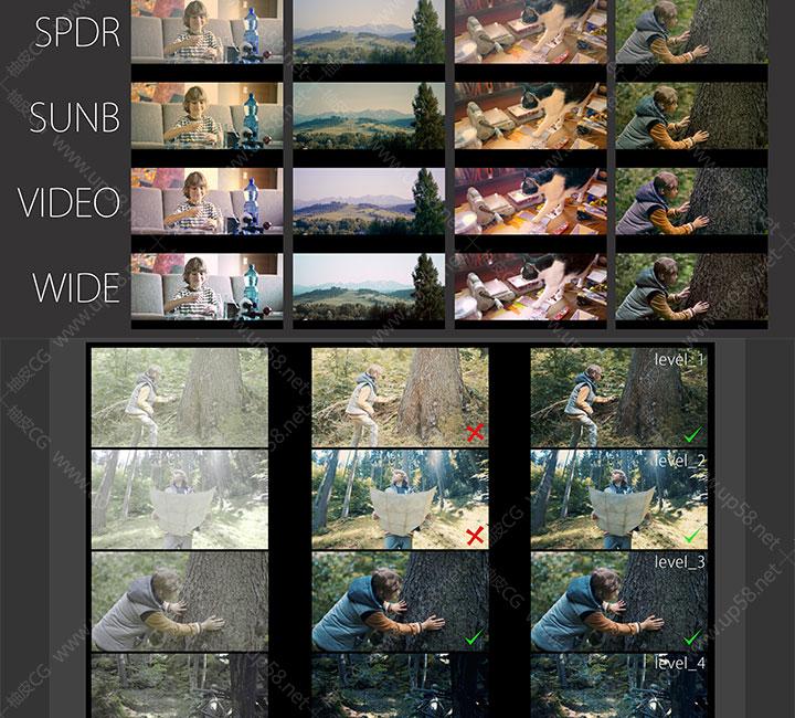 150款电影级冷暖自然泥土色调索尼Slog2-3 LUTs视频调色预设