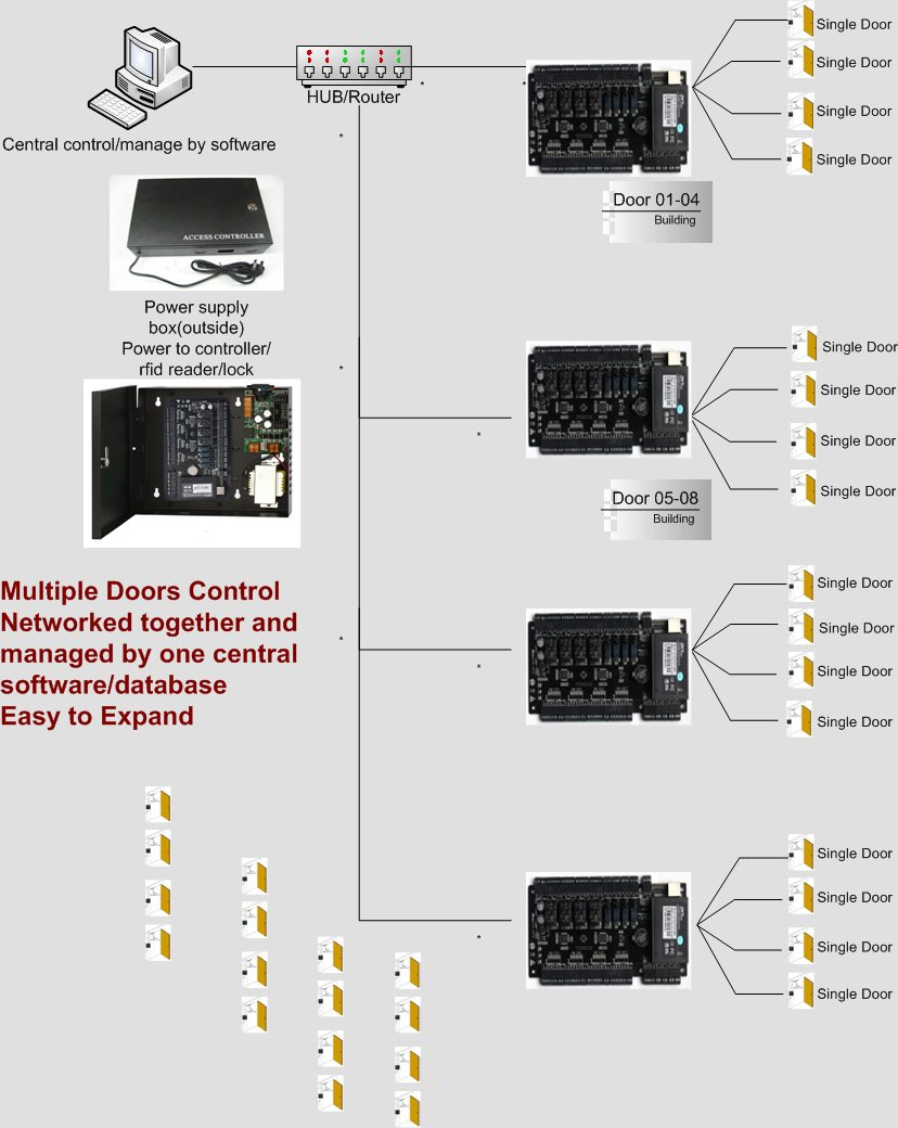 Rs485 Cable Wiring Diagram Additionally Rj11 Wiring Color Code Diagram