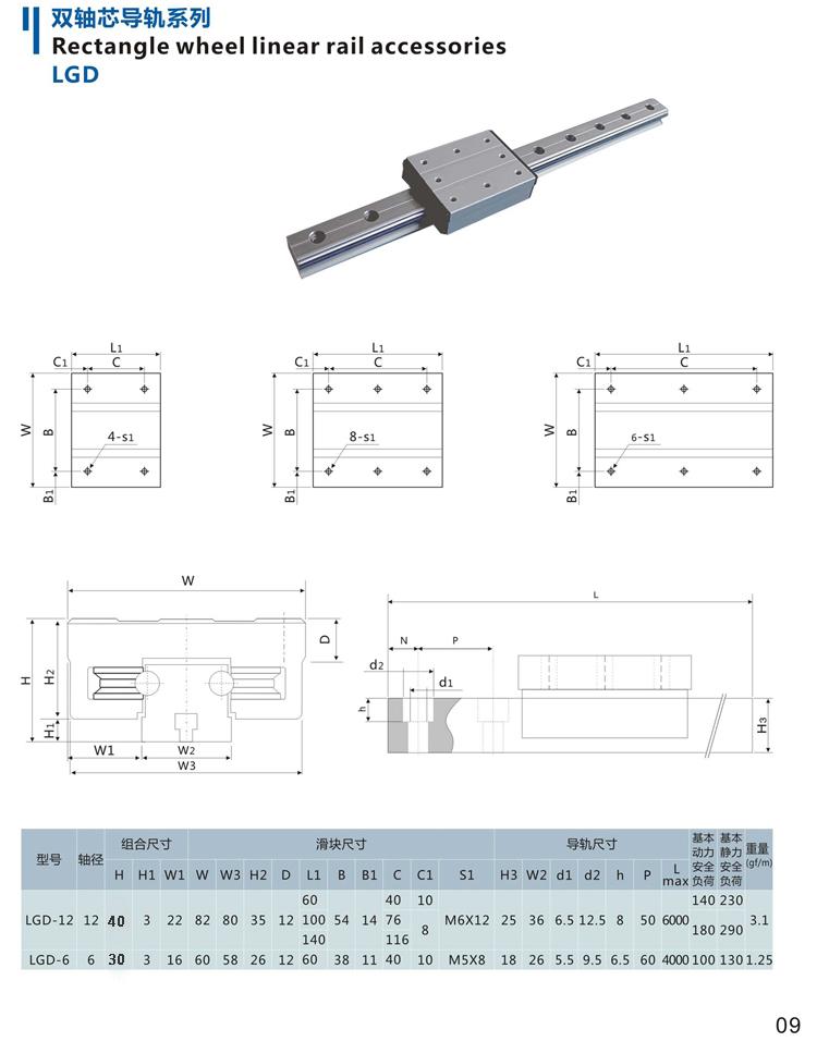 外置双轴心高速滚轮直线导轨 LGB12 LGD12单轴心滑座轴承座(图6)