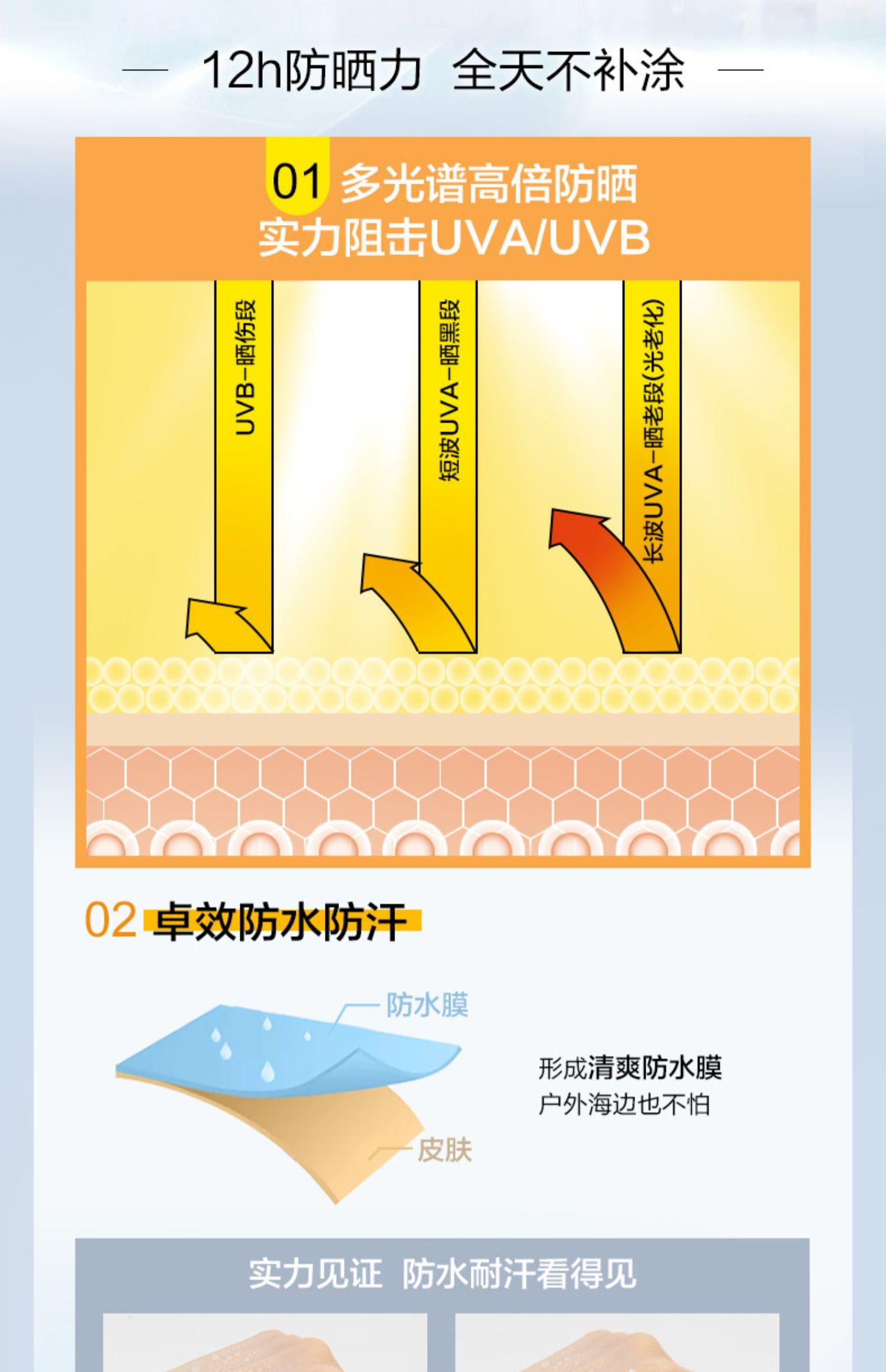 【自然堂】烈日防水防汗防晒霜SPF50+