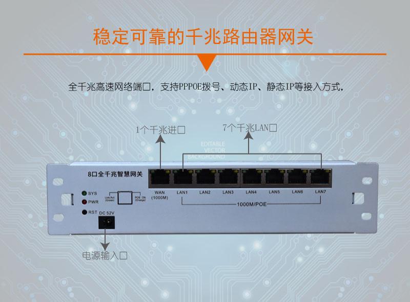 弱电箱千兆路由器模块1