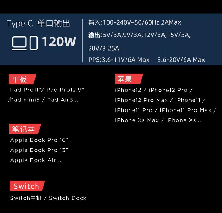 努比亚氮化镓充电器适用于苹果手机快充华为笔记型电脑详细照片