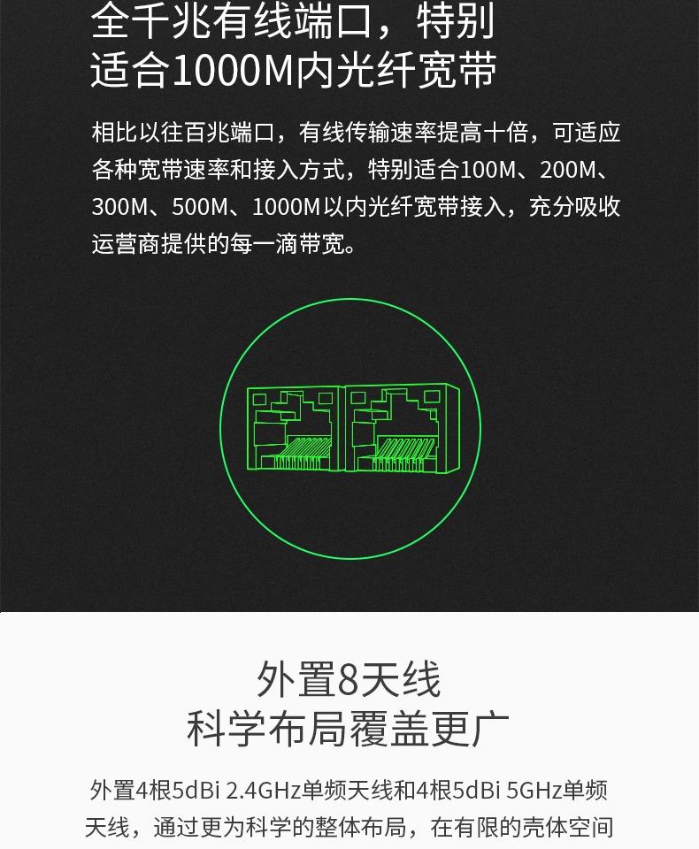 【唯快不破】TP-LINK双千兆大功率路由器 全千兆端口穿墙王无线路由器WiFi家用高速双频5G智能tplink WDR8660商品详情图