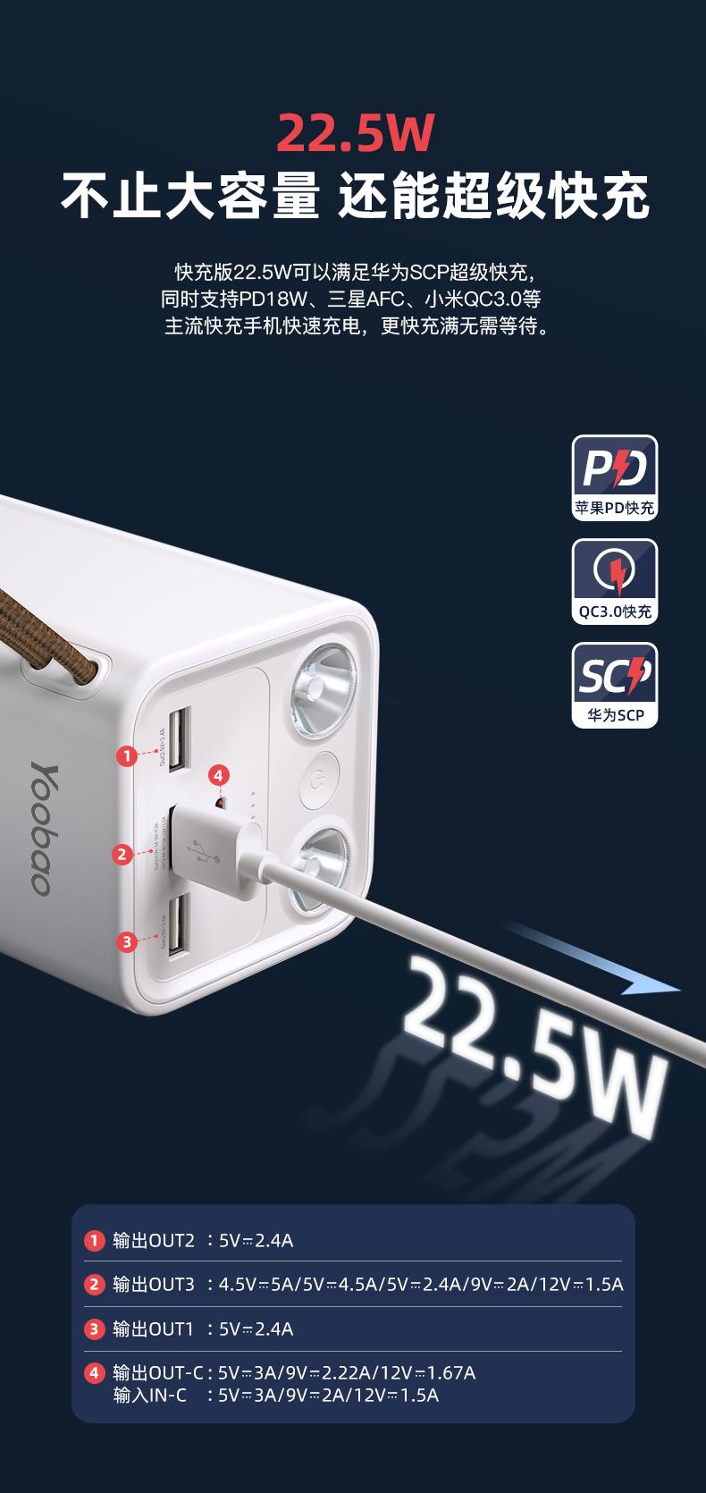 羽博 50000毫安 超级充电宝 图5