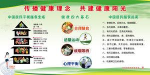 764海报印制展板写真贴纸素材1525健康教育文化宣传膳食宝塔指南