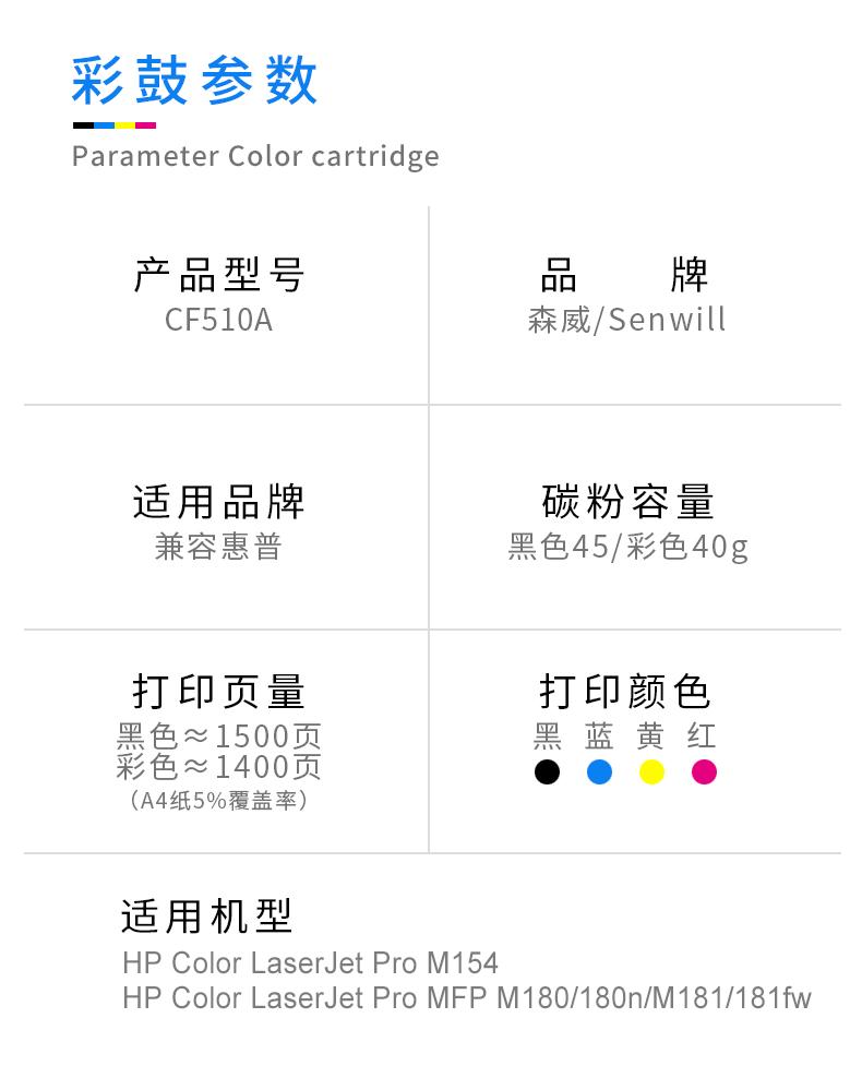 森威 适用惠普m154a硒鼓cf510a m154nw 204a硒鼓 墨盒 m180n彩色激光打印机 m181fw粉盒CF530A 205A商品详情图