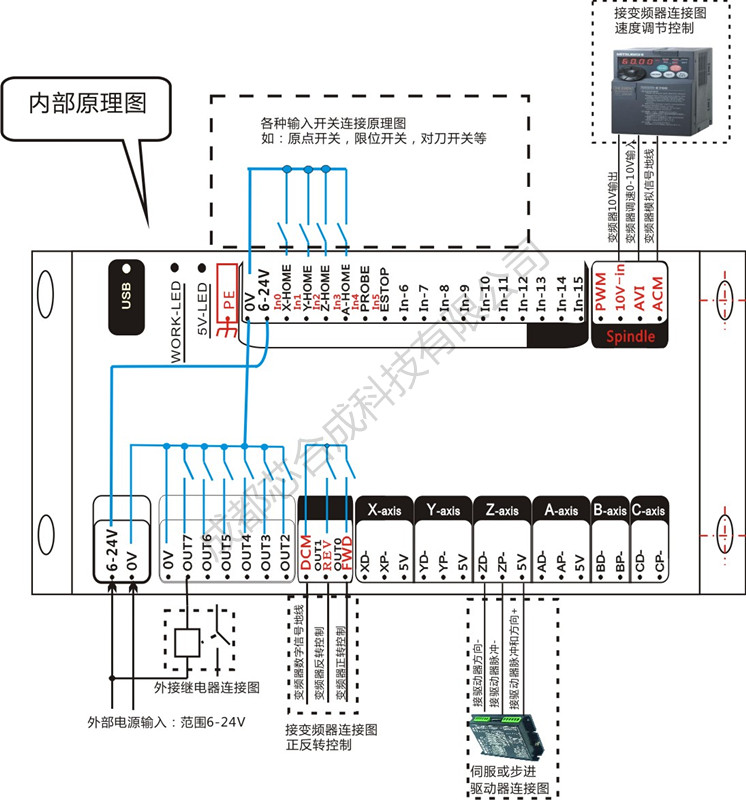 mach3 usb interface board carving cnc controller motion card 2000khz 4 axis board in